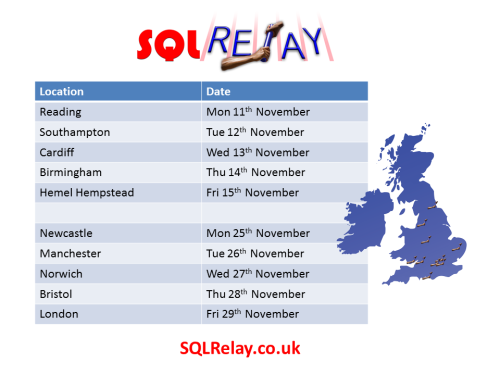 SQL Relay dates and Locations for nov 2013